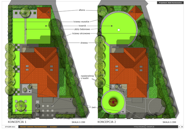 Projekty koncepcyjne ogrodu